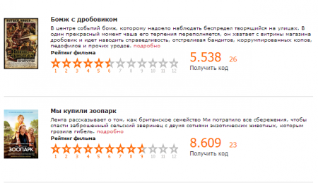 Рейтинг KP 2.0 + Топ 250 [DLE 9.x - 10.0]